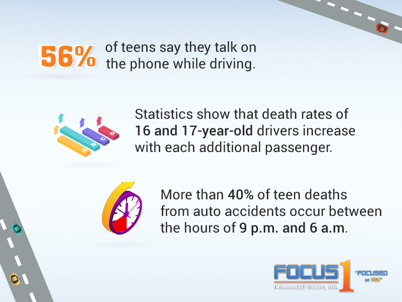 Teen Driving Statistics - Focus1 Insurance Agency