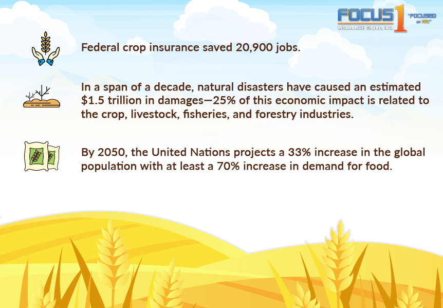 Agriculture insurance facts for residents in Oregon - Focus1 Insurance Group